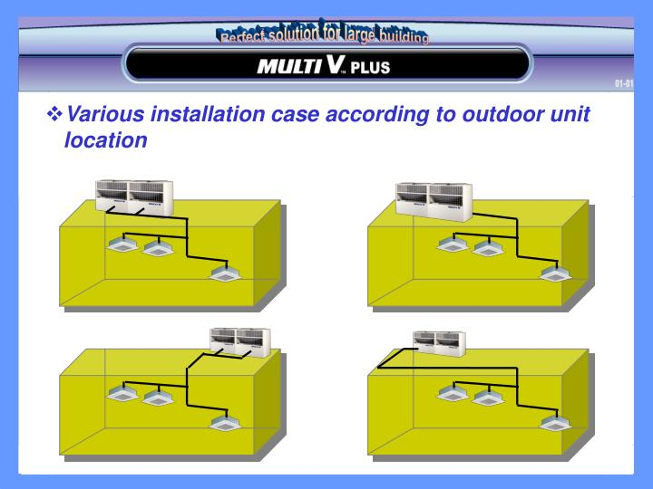 Various installation case according to outdoor unit