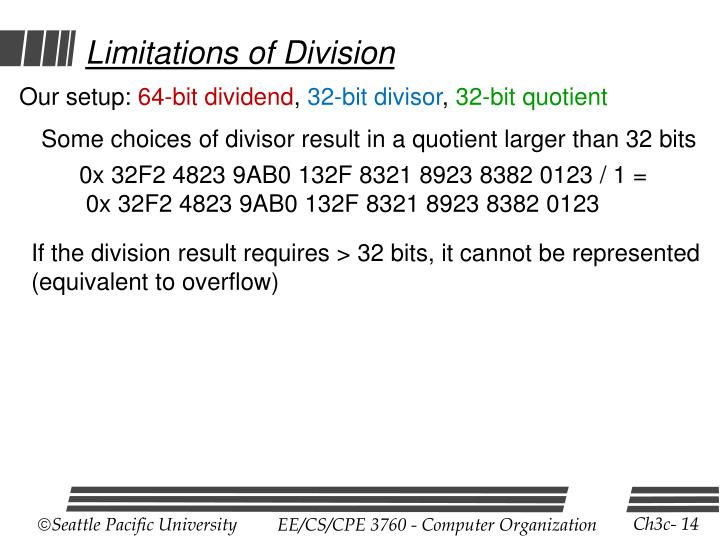 Limitations of Division