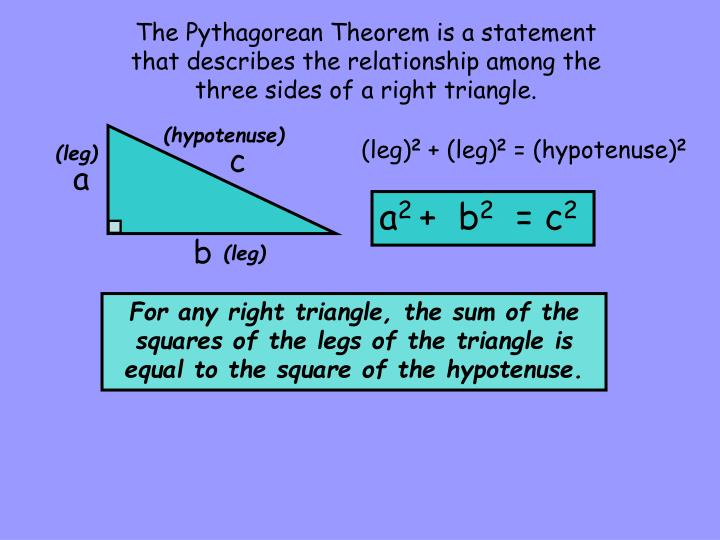 the pythagorean theorem The pythagorean theorem applies to any equation that has a square the triangle-splitting means you can split any amount (c2) into two smaller amounts (a2 + b2) based on the sides of a right triangle.