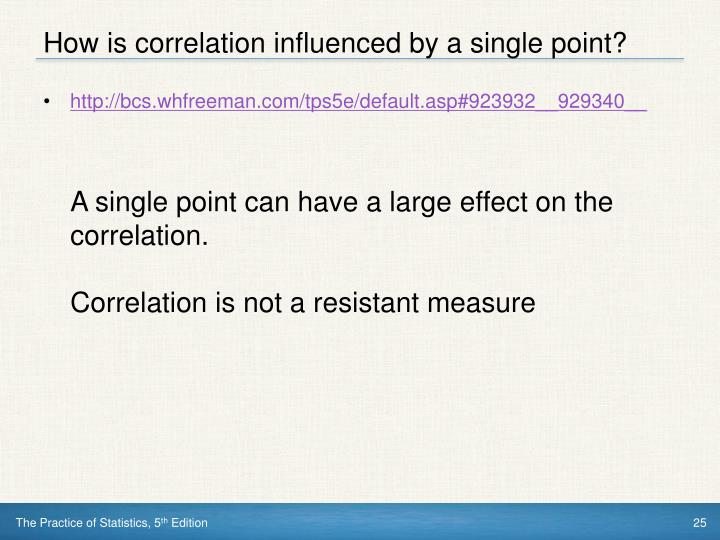 How is correlation influenced by a single point?