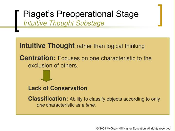 piagets preoperational stage