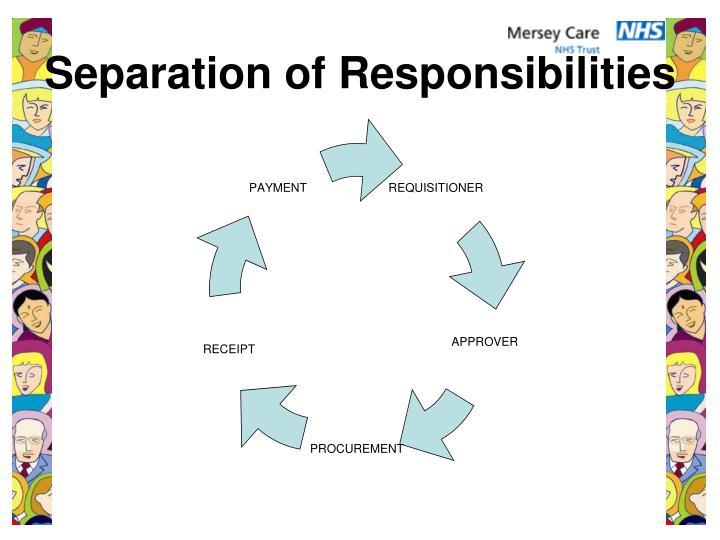 Separation of Responsibilities