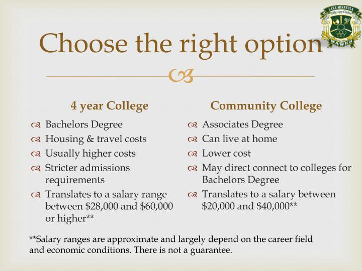 Choose the right option