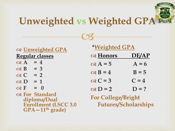 Unweighted