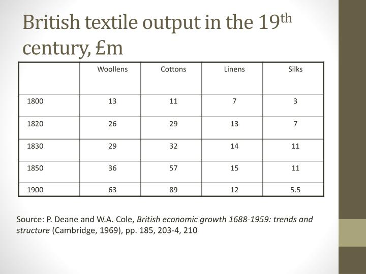 British textile output in the 19 th century m