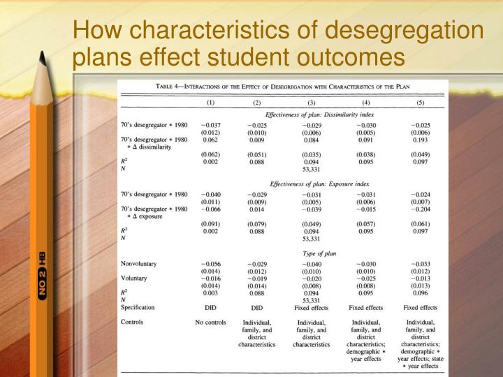 How characteristics of desegregation plans effect student outcomes