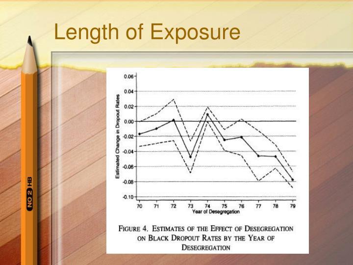 Length of Exposure