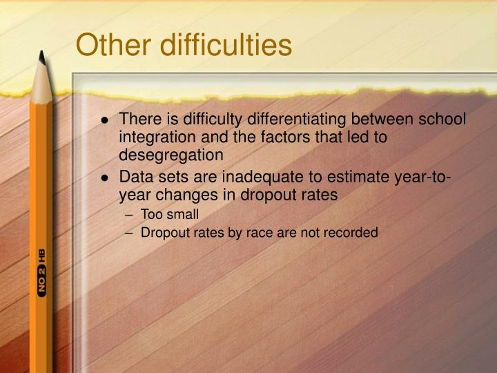 Other difficulties
