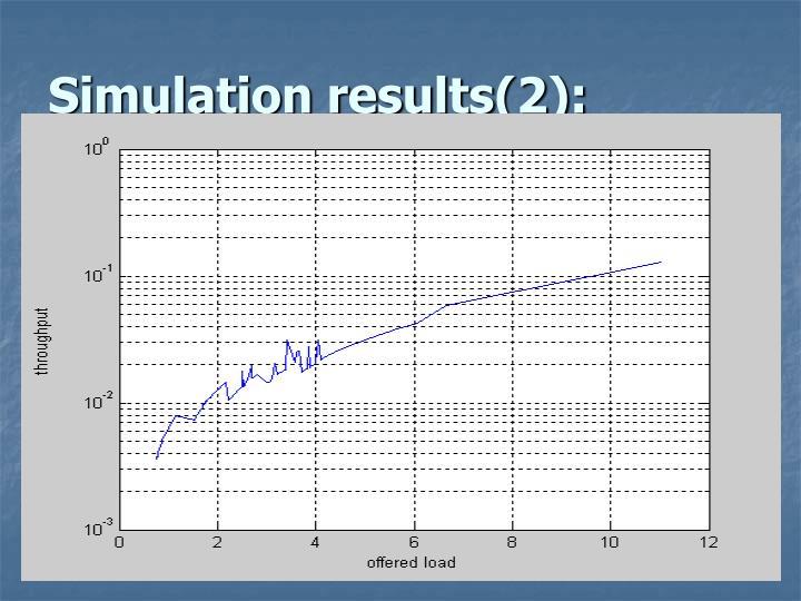 Simulation results(2):