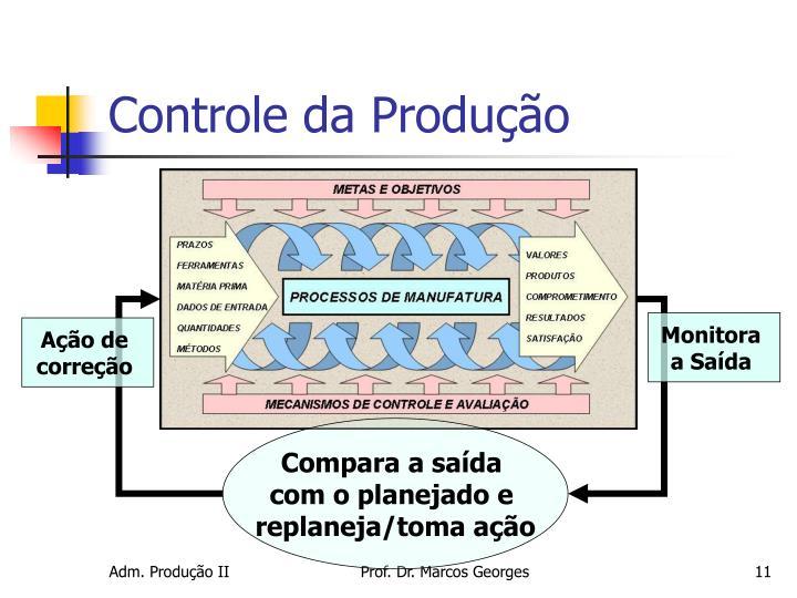 Controle da Produção