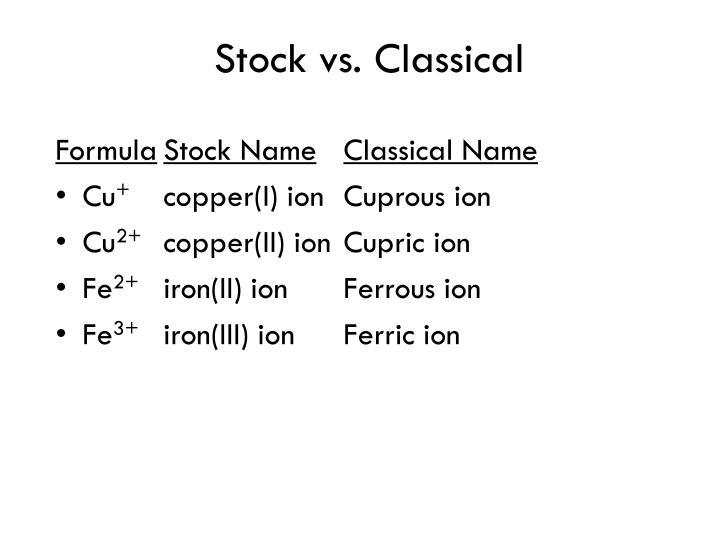 Stock vs. Classical