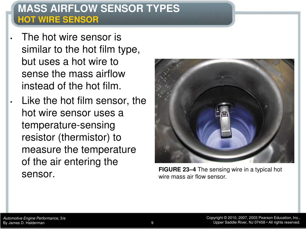 PPT - CHAPTER 23 Mass Air Flow Sensors PowerPoint