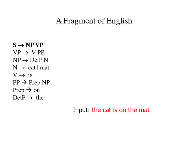 A Fragment of English
