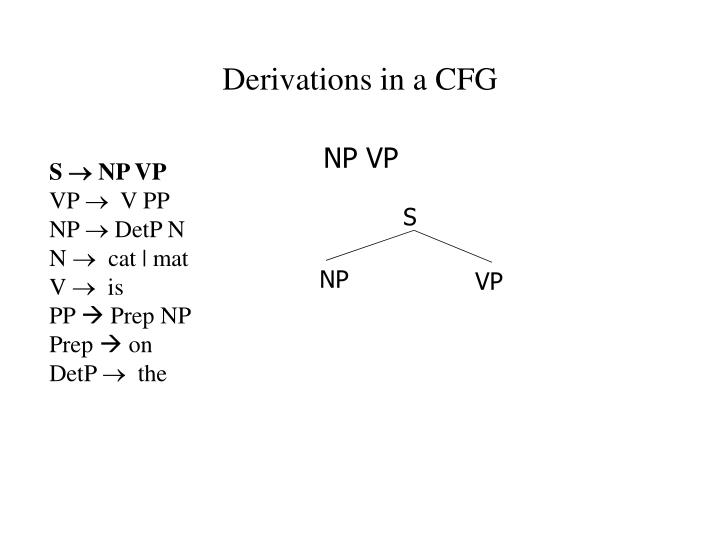 Derivations in a CFG