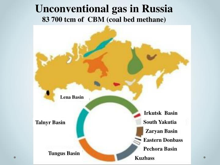 Unconventional gas in Russia