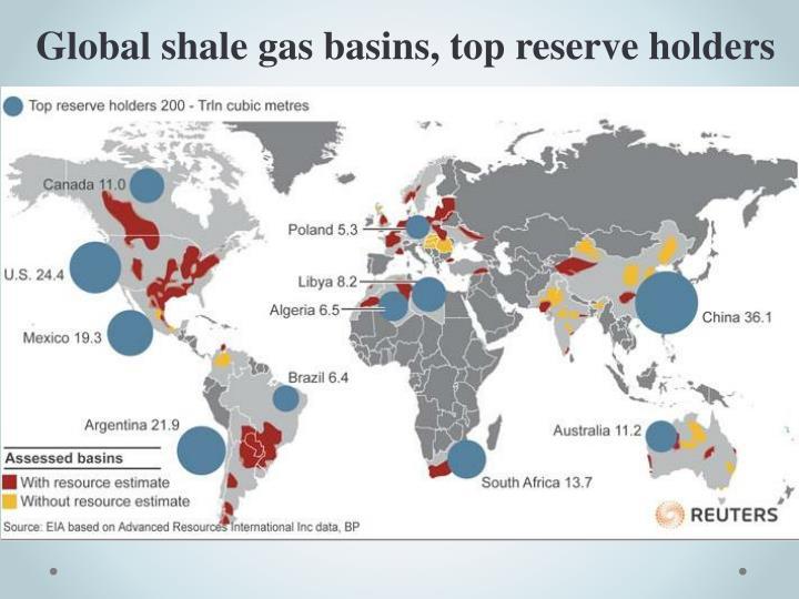 Global shale gas basins, top reserve holders