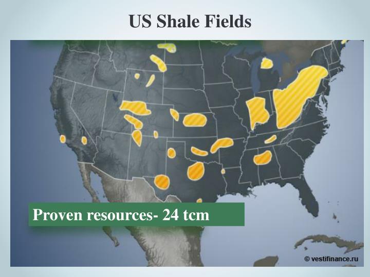 US Shale Fields