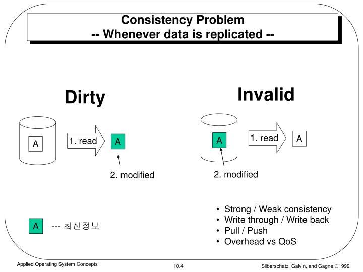 Consistency Problem