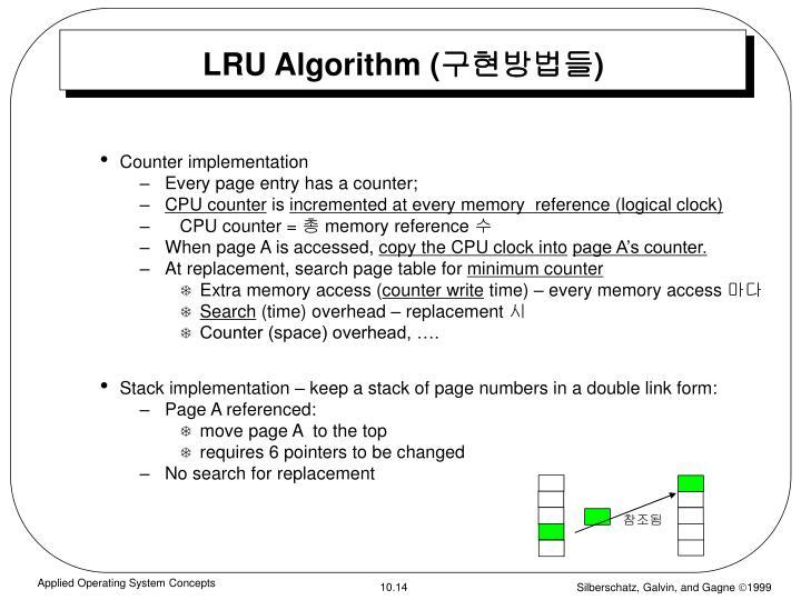 LRU Algorithm (