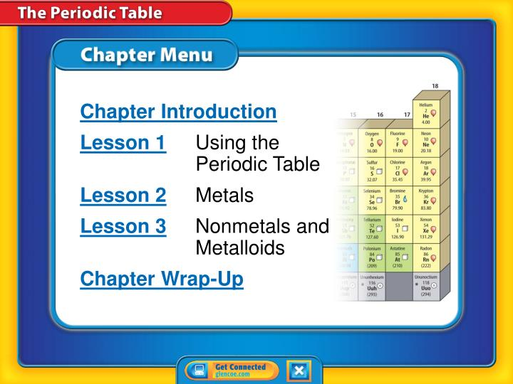 Ppt chapter menu powerpoint presentation id5642682 chapter introduction lesson 1 using the periodic table urtaz Gallery