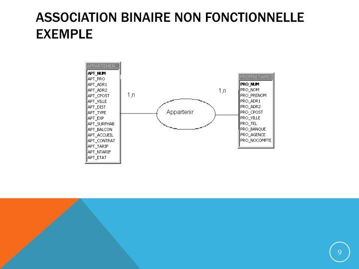 Association binaire non fonctionnelle exemple