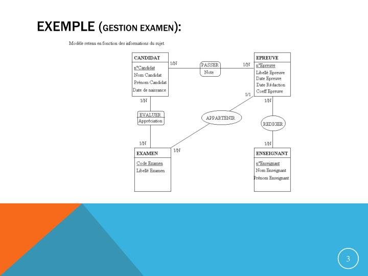 Exemple gestion examen
