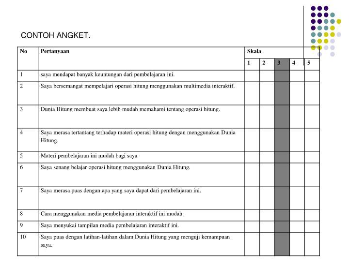 Ppt Syarat Syarat Data Yang Baik Adalah Powerpoint Presentation