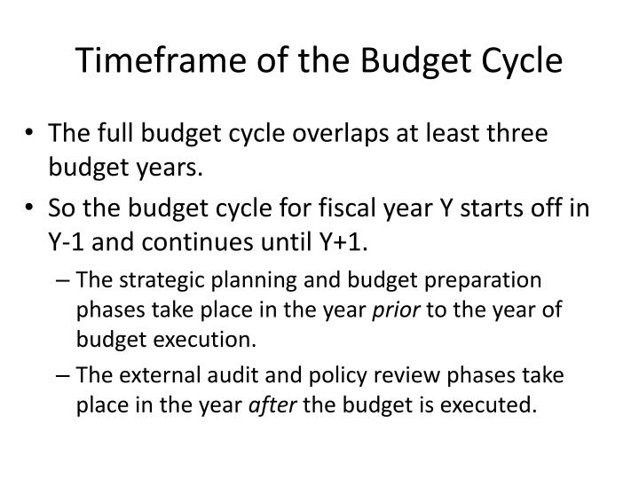 Timeframe of the budget cycle