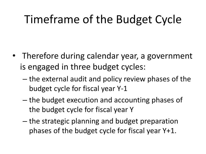 Timeframe of the budget cycle1