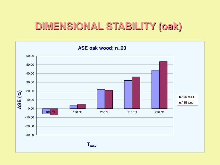 DIMENSIONAL STABILITY (oak)