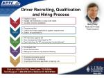 driver recruiting qualification and hiring process