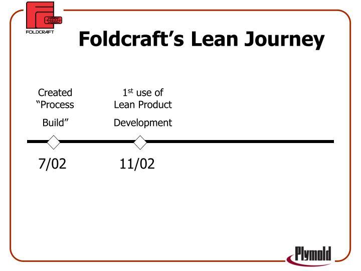 "Created ""Process Build"""