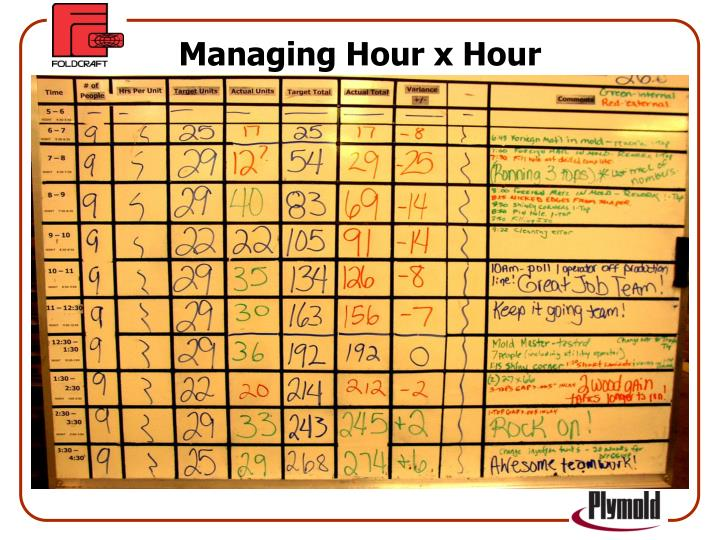 Managing Hour x Hour