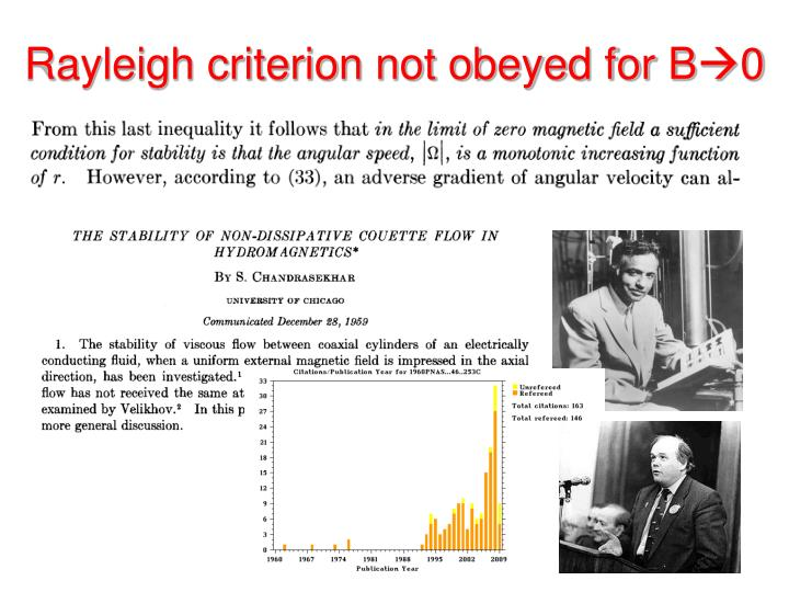 Rayleigh criterion not obeyed for b 0