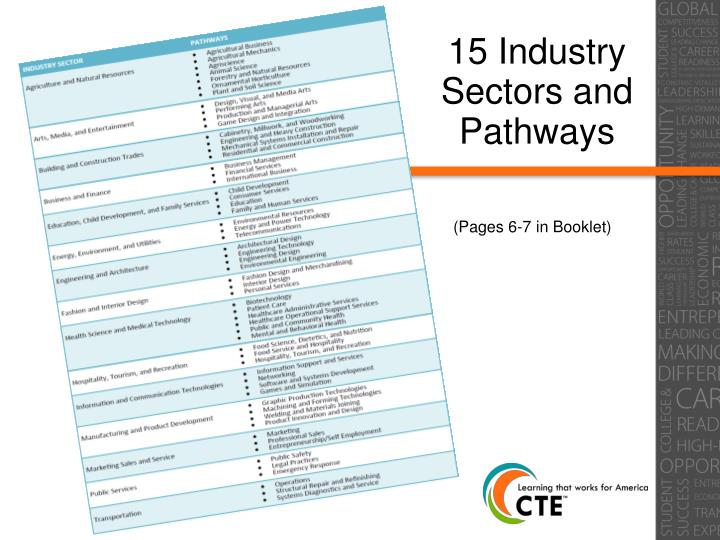 15 Industry Sectors and Pathways
