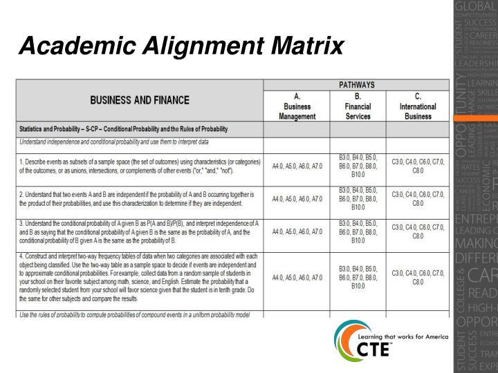 Academic Alignment Matrix