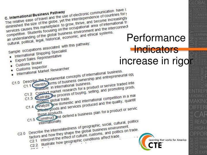 Performance Indicators increase in rigor
