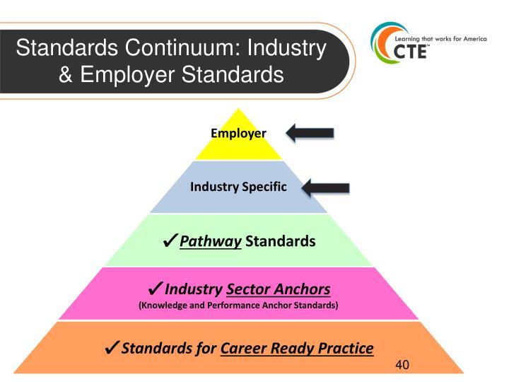 Standards Continuum: Industry & Employer Standards