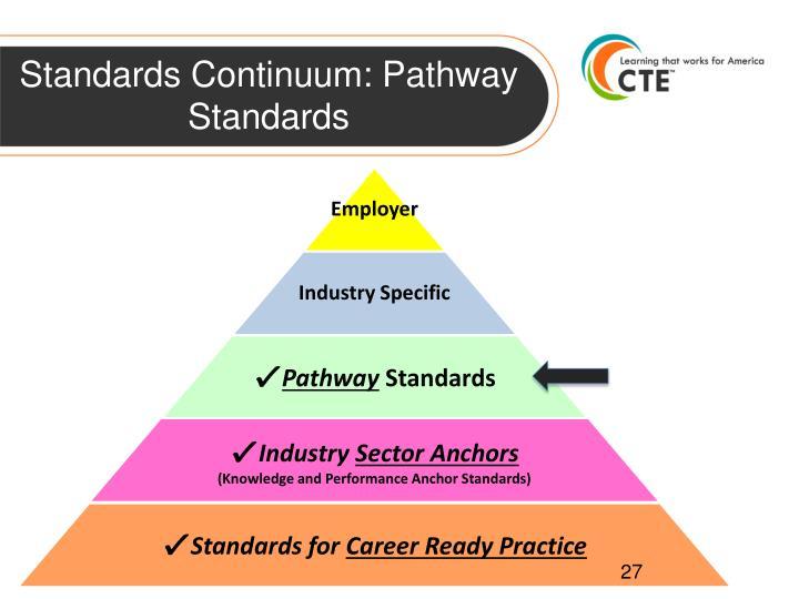Standards Continuum: Pathway Standards