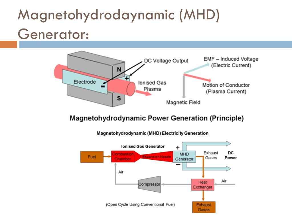 PPT - Energy and Power Conversion Devices PowerPoint Presentation