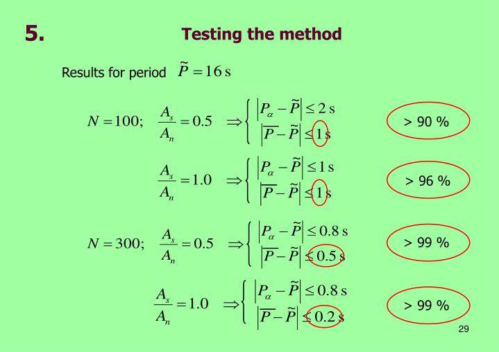 Testing the method