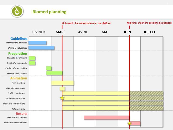 Biomed planning