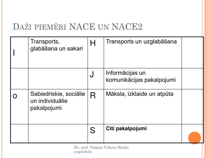 Daži piemēri NACE un NACE2