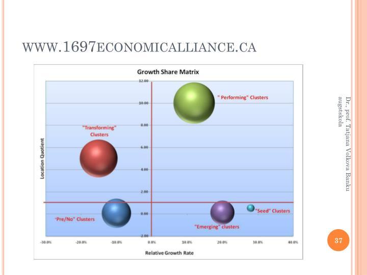 www.1697economicalliance.ca