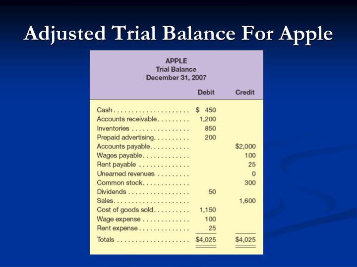 Adjusted Trial Balance For Apple