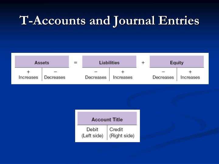T accounts and journal entries