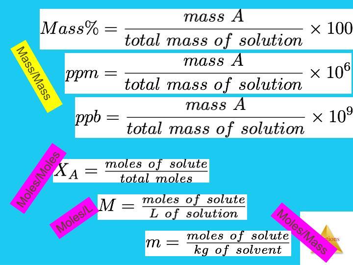 Mass/Mass
