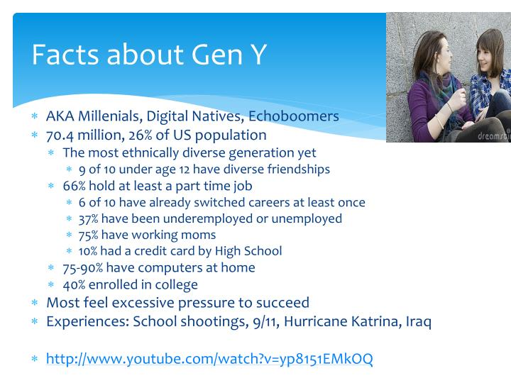 Facts about gen y