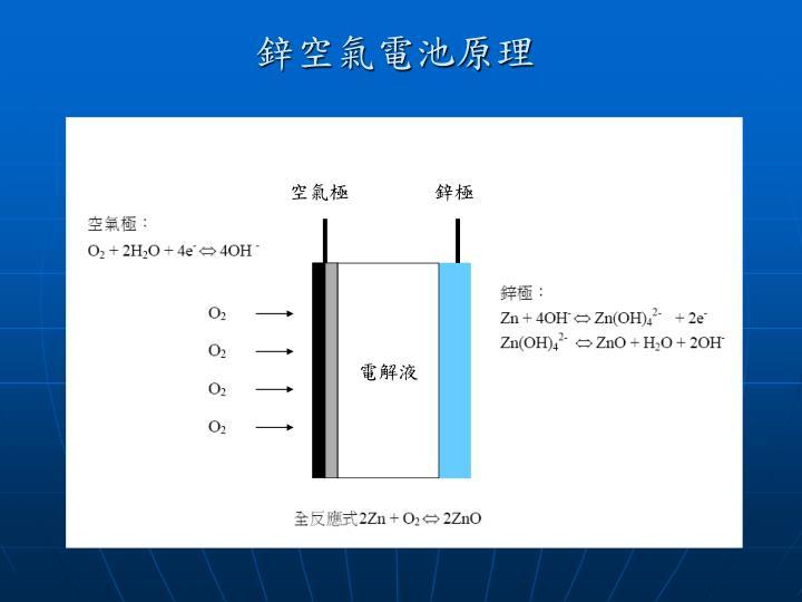 鋅空氣電池原理