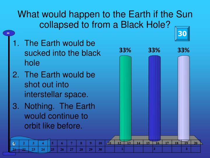 what would happen to the earth if the sun collapsed to from a black hole n.